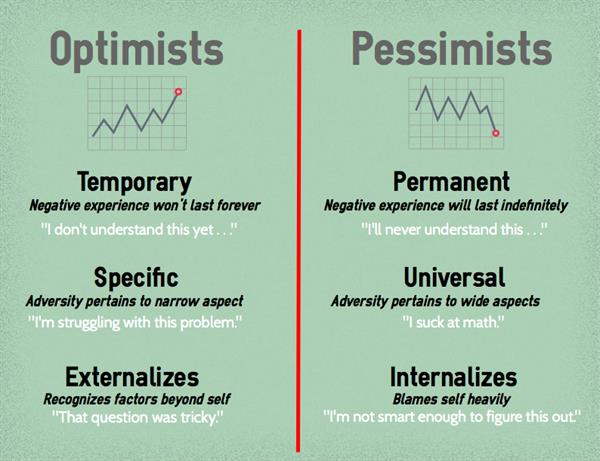 optimists-vs-pessimists.tmb-blog-6x5