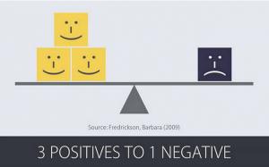 positivity ratio