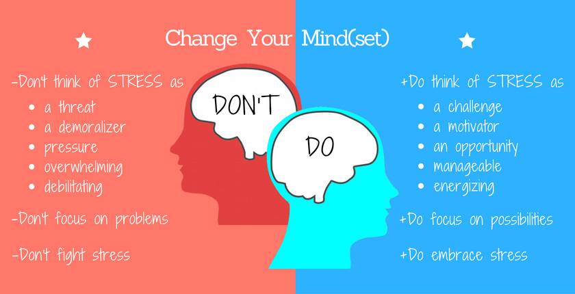 stress - change your mindset